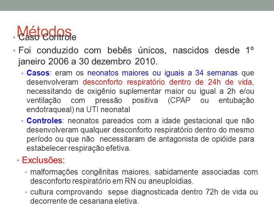 Métodos • Caso Controle • Foi conduzido com bebês únicos, nascidos desde 1º janeiro 2006 a 30 dezembro 2010.