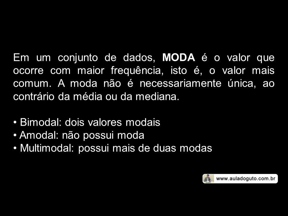 Em um conjunto de dados, MODA é o valor que ocorre com maior frequência, isto é, o valor mais comum. A moda não é necessariamente única, ao contrário