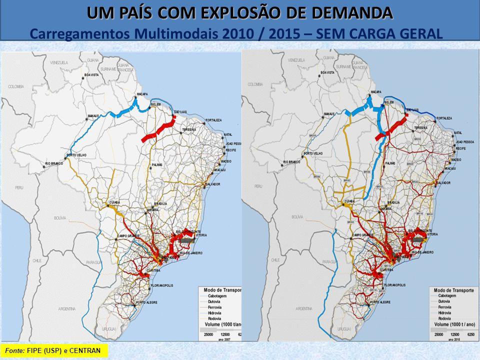 Carregamentos Multimodais 2010 / 2015 – SEM CARGA GERAL Fonte: FIPE (USP) e CENTRAN UM PAÍS COM EXPLOSÃO DE DEMANDA