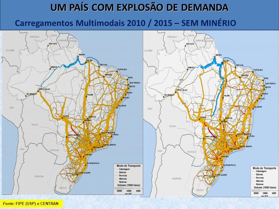 Carregamentos Multimodais 2010 / 2015 – SEM MINÉRIO Fonte: FIPE (USP) e CENTRAN UM PAÍS COM EXPLOSÃO DE DEMANDA