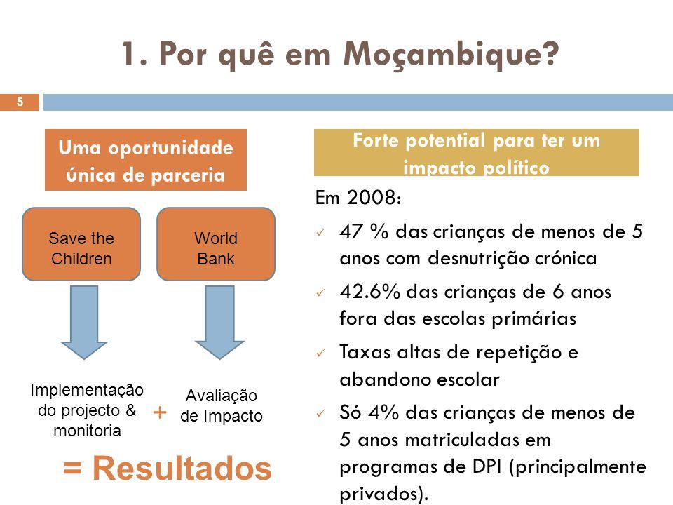 2.O Modelo de DPI da Save the Children A.