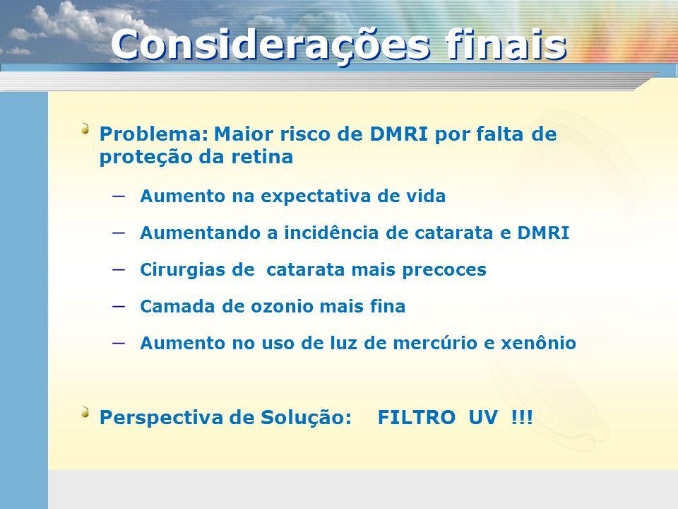 Problema: Maior risco de DMRI por falta de proteção da retina  Aumento na expectativa de vida  Aumentando a incidência de catarata e DMRI  Cirurgia