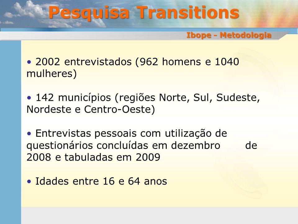 • 2002 entrevistados (962 homens e 1040 mulheres) • 142 municípios (regiões Norte, Sul, Sudeste, Nordeste e Centro-Oeste) • Entrevistas pessoais com u