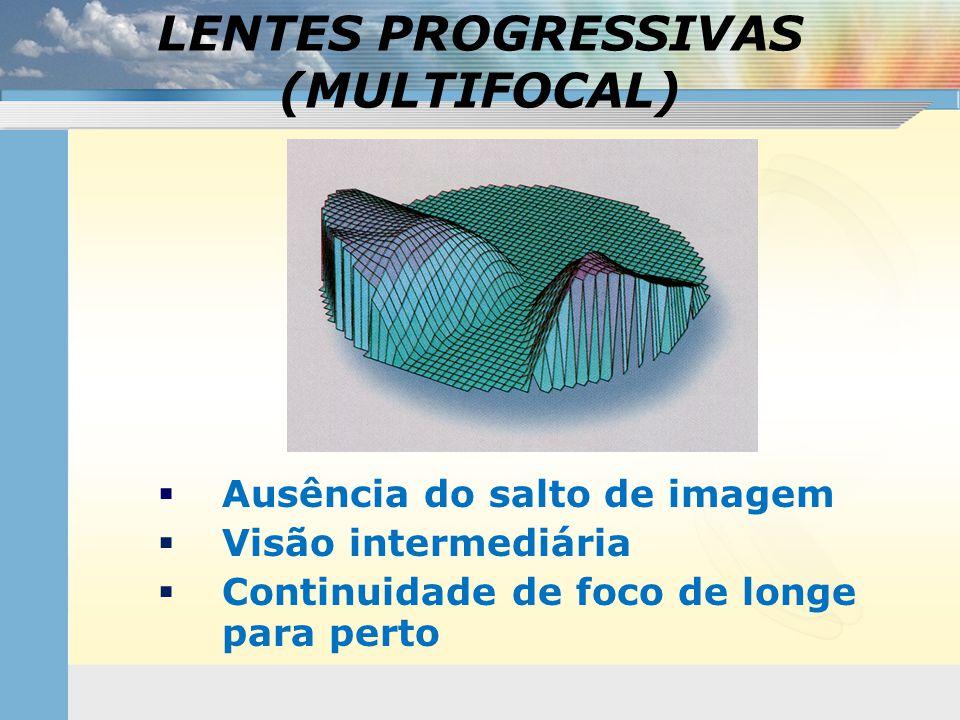 LENTES PROGRESSIVAS (MULTIFOCAL)  Ausência do salto de imagem  Visão intermediária  Continuidade de foco de longe para perto