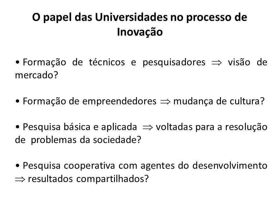 O papel das Universidades no processo de Inovação • Formação de técnicos e pesquisadores  visão de mercado? • Formação de empreendedores  mudança de