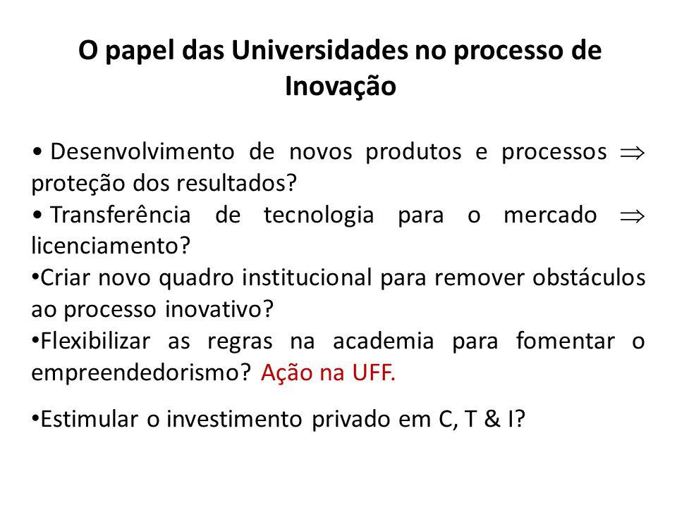 O papel das Universidades no processo de Inovação • Desenvolvimento de novos produtos e processos  proteção dos resultados? • Transferência de tecnol
