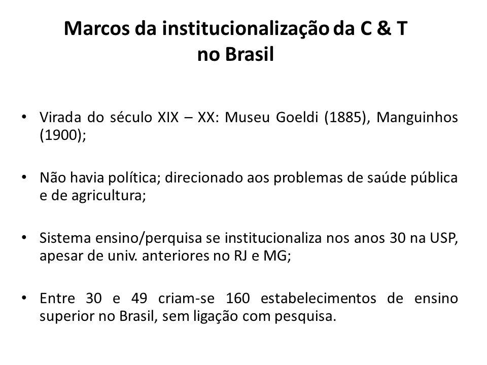 Marcos da institucionalização da C & T no Brasil • Virada do século XIX – XX: Museu Goeldi (1885), Manguinhos (1900); • Não havia política; direcionad