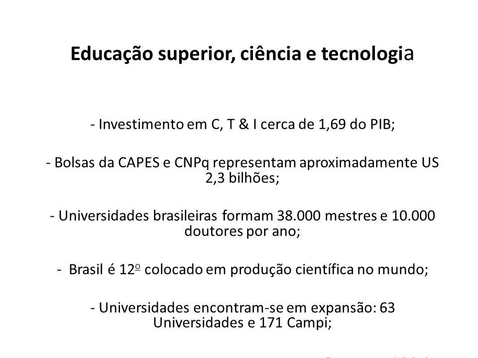 Educação superior, ciência e tecnologi a - Investimento em C, T & I cerca de 1,69 do PIB; - Bolsas da CAPES e CNPq representam aproximadamente US 2,3