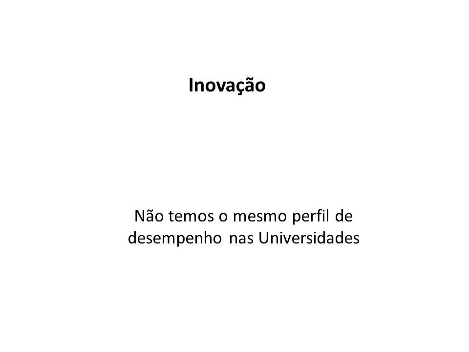 Depósitos de patentes por universidades brasileiras no INPI, 1979 – 2004