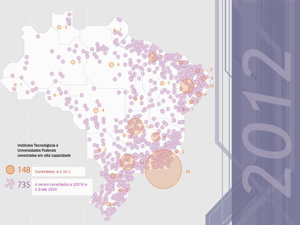 Conectados a 1 Gb/s A serem conectados a 100 M e 1 G até 2014