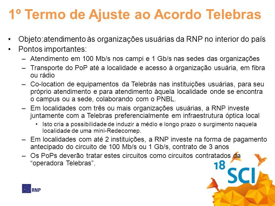 1º Termo de Ajuste ao Acordo Telebras •Objeto:atendimento às organizações usuárias da RNP no interior do país •Pontos importantes: –Atendimento em 100