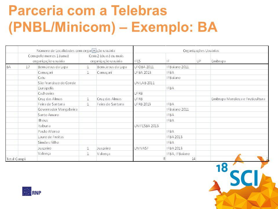 Parceria com a Telebras (PNBL/Minicom) – Exemplo: BA