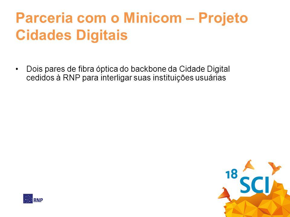 Parceria com o Minicom – Projeto Cidades Digitais •Dois pares de fibra óptica do backbone da Cidade Digital cedidos à RNP para interligar suas institu