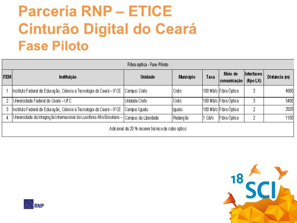 Parceria RNP – ETICE Cinturão Digital do Ceará Fase Piloto