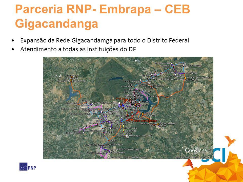 •Expansão da Rede Gigacandamga para todo o Distrito Federal •Atendimento a todas as instituições do DF