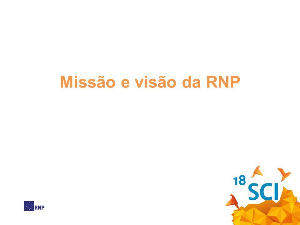 Iniciativa Veredas Novas •Parceiros atuais– Empresas –TELEBRAS - Telecomunicações Brasileiras S.A.