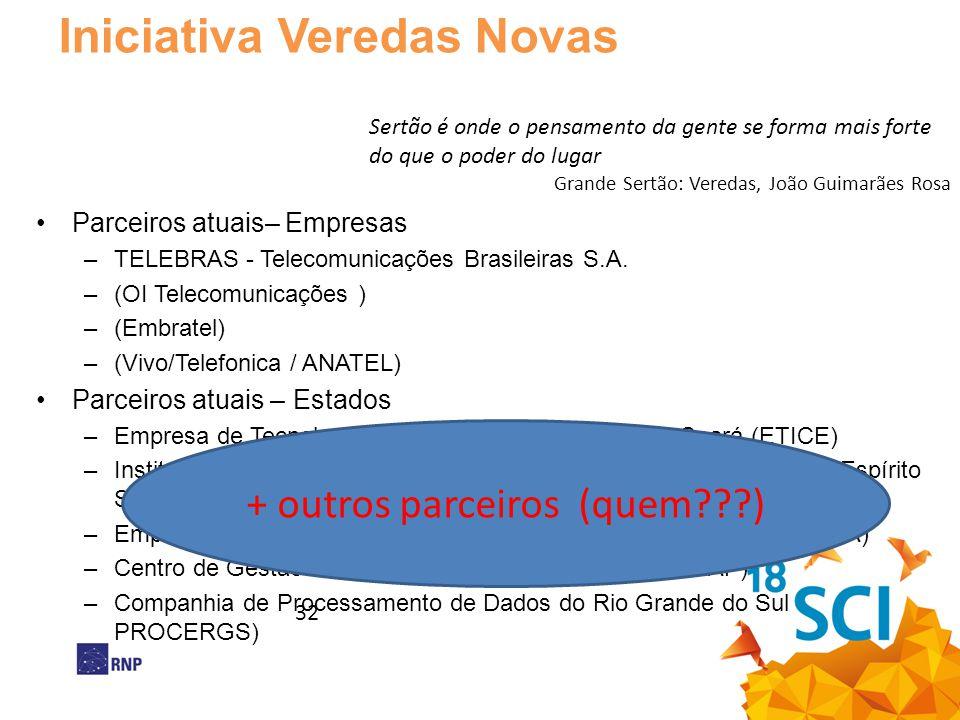 Iniciativa Veredas Novas •Parceiros atuais– Empresas –TELEBRAS - Telecomunicações Brasileiras S.A. –(OI Telecomunicações ) –(Embratel) –(Vivo/Telefoni