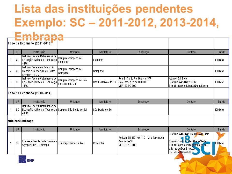 Lista das instituições pendentes Exemplo: SC – 2011-2012, 2013-2014, Embrapa
