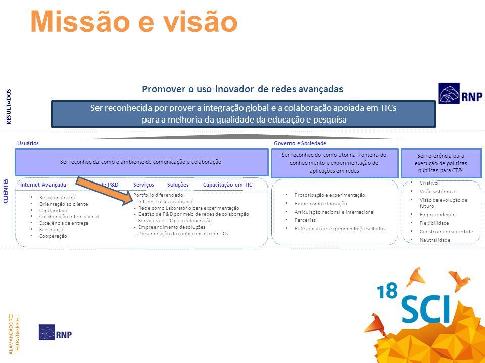 RESULTADOS ALAVANCADORES ESTRATÉGICOS CLIENTES Promover o uso inovador de redes avançadas • Relacionamento • Orientação ao cliente • Capilaridade • Co
