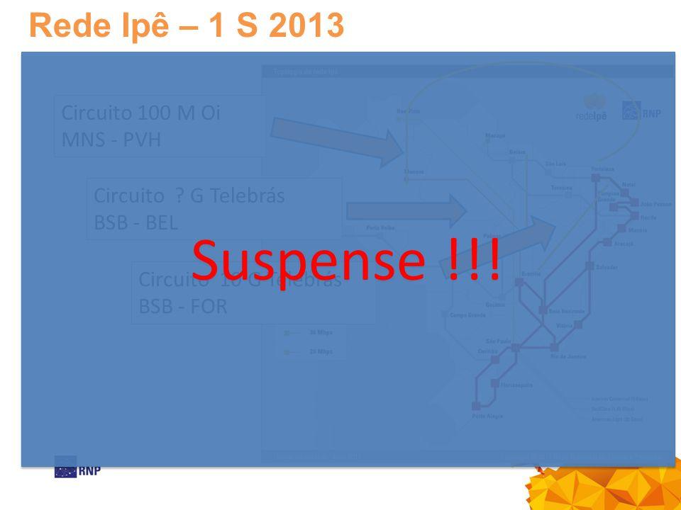 Rede Ipê – 1 S 2013 Circuito 100 M Oi MNS - PVH Circuito 10 G Telebrás BSB - FOR Circuito ? G Telebrás BSB - BEL Suspense !!!
