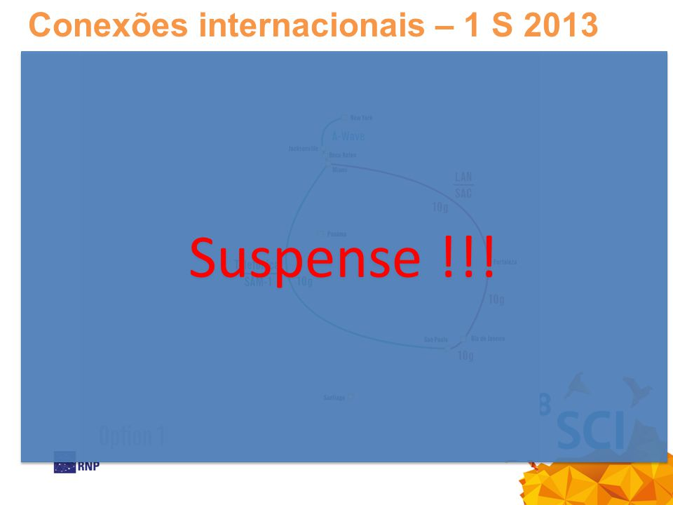 Conexões internacionais – 1 S 2013 Suspense !!!