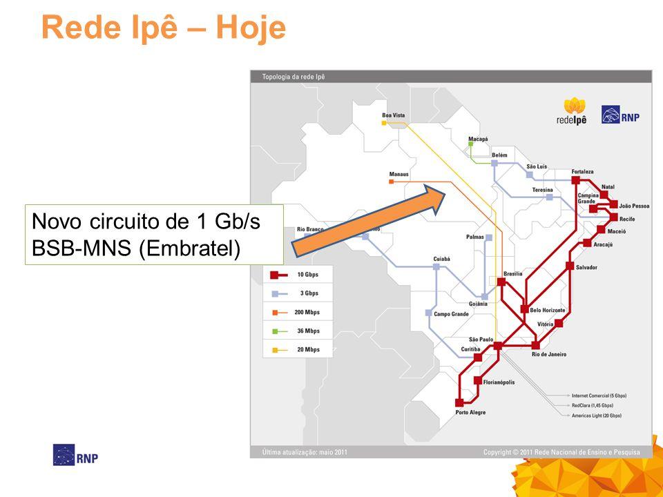 Rede Ipê – Hoje Novo circuito de 1 Gb/s BSB-MNS (Embratel)
