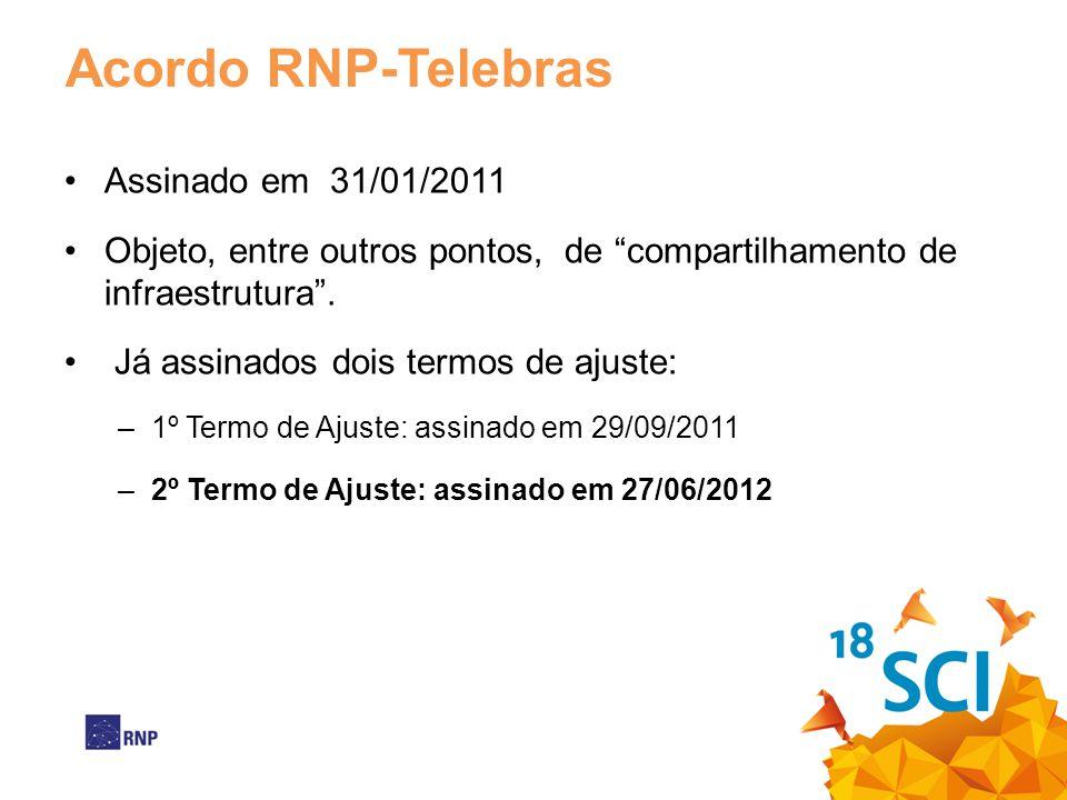 """Acordo RNP-Telebras •Assinado em 31/01/2011 •Objeto, entre outros pontos, de """"compartilhamento de infraestrutura"""". • Já assinados dois termos de ajust"""
