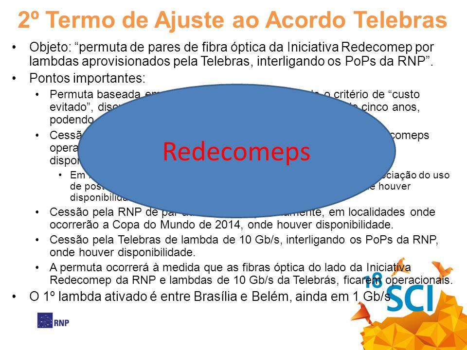 """2º Termo de Ajuste ao Acordo Telebras •Objeto: """"permuta de pares de fibra óptica da Iniciativa Redecomep por lambdas aprovisionados pela Telebras, int"""