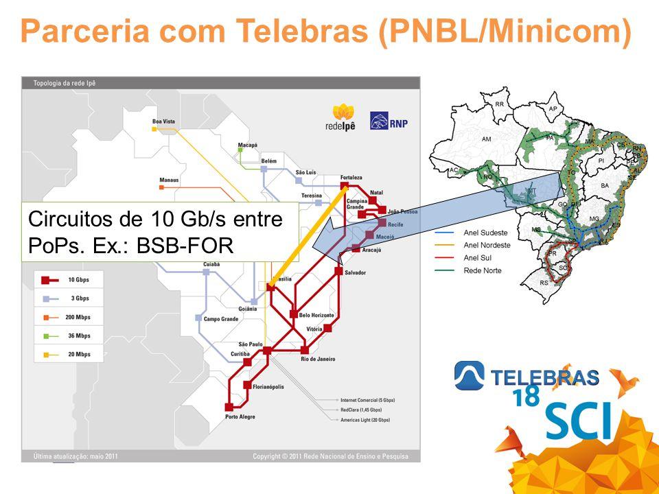 Rede Ipê – Até final de 2012 Circuito 1 G Telebrás BSA - BEL Circuito 40 M Oi PVH - FOR Suspense !!!