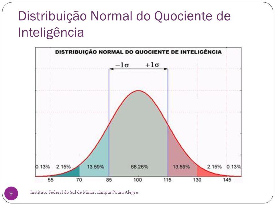 Distribuição Normal do Quociente de Inteligência Instituto Federal do Sul de Minas, câmpus Pouso Alegre 9