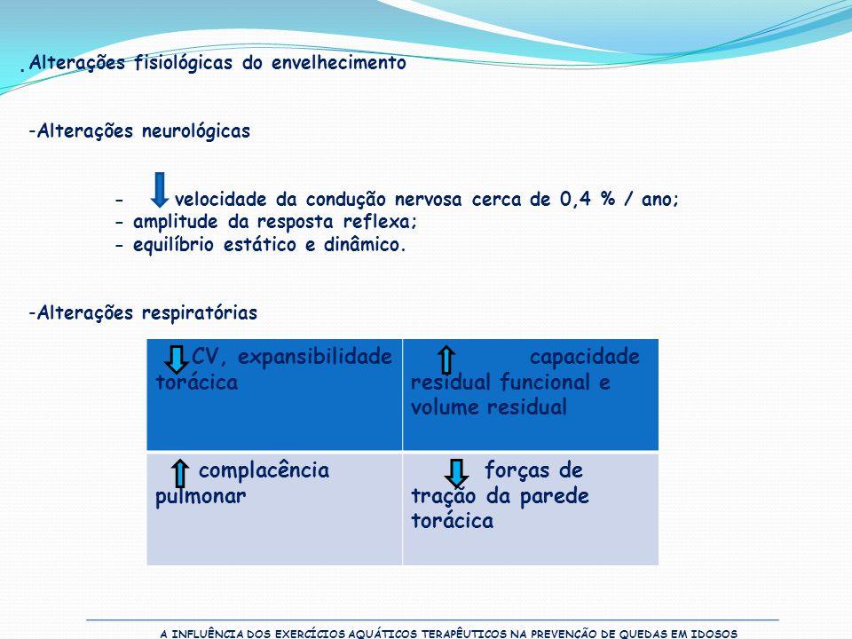 A INFLUÊNCIA DOS EXERCÍCIOS AQUÁTICOS TERAPÊUTICOS NA PREVENÇÃO DE QUEDAS EM IDOSOS  Alterações fisiológicas do envelhecimento -Alterações neurológic