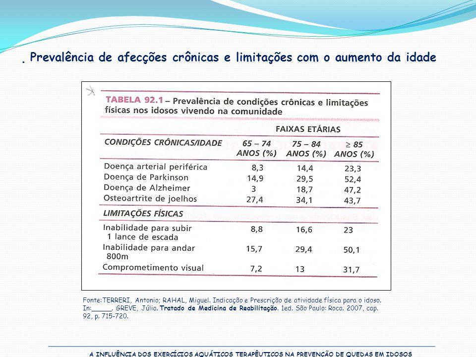  Prevalência de afecções crônicas e limitações com o aumento da idade A INFLUÊNCIA DOS EXERCÍCIOS AQUÁTICOS TERAPÊUTICOS NA PREVENÇÃO DE QUEDAS EM ID