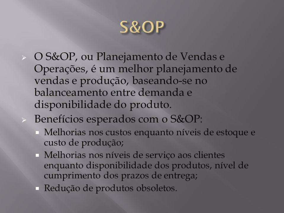 O S&OP, ou Planejamento de Vendas e Operações, é um melhor planejamento de vendas e produção, baseando-se no balanceamento entre demanda e disponibi