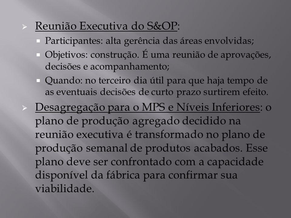  Reunião Executiva do S&OP:  Participantes: alta gerência das áreas envolvidas;  Objetivos: construção. É uma reunião de aprovações, decisões e aco