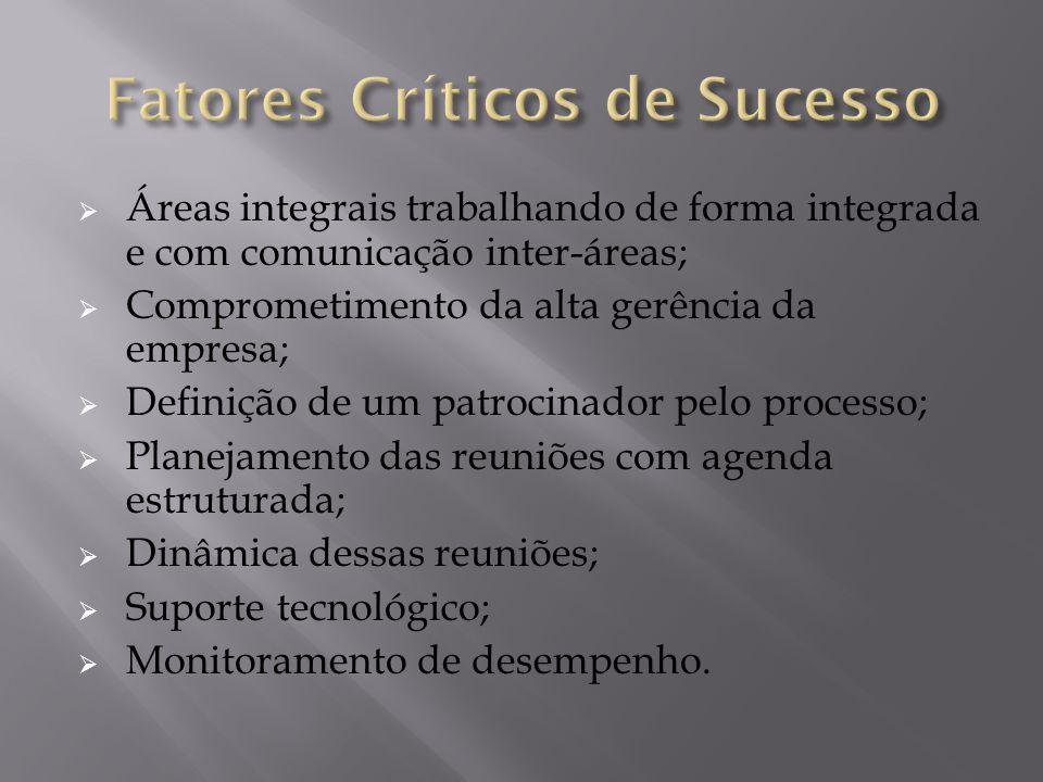  Áreas integrais trabalhando de forma integrada e com comunicação inter-áreas;  Comprometimento da alta gerência da empresa;  Definição de um patro