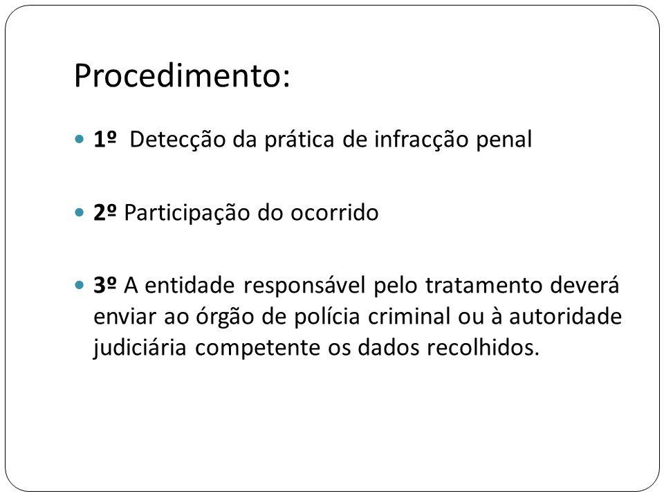 Procedimento:  1º Detecção da prática de infracção penal  2º Participação do ocorrido  3º A entidade responsável pelo tratamento deverá enviar ao ó
