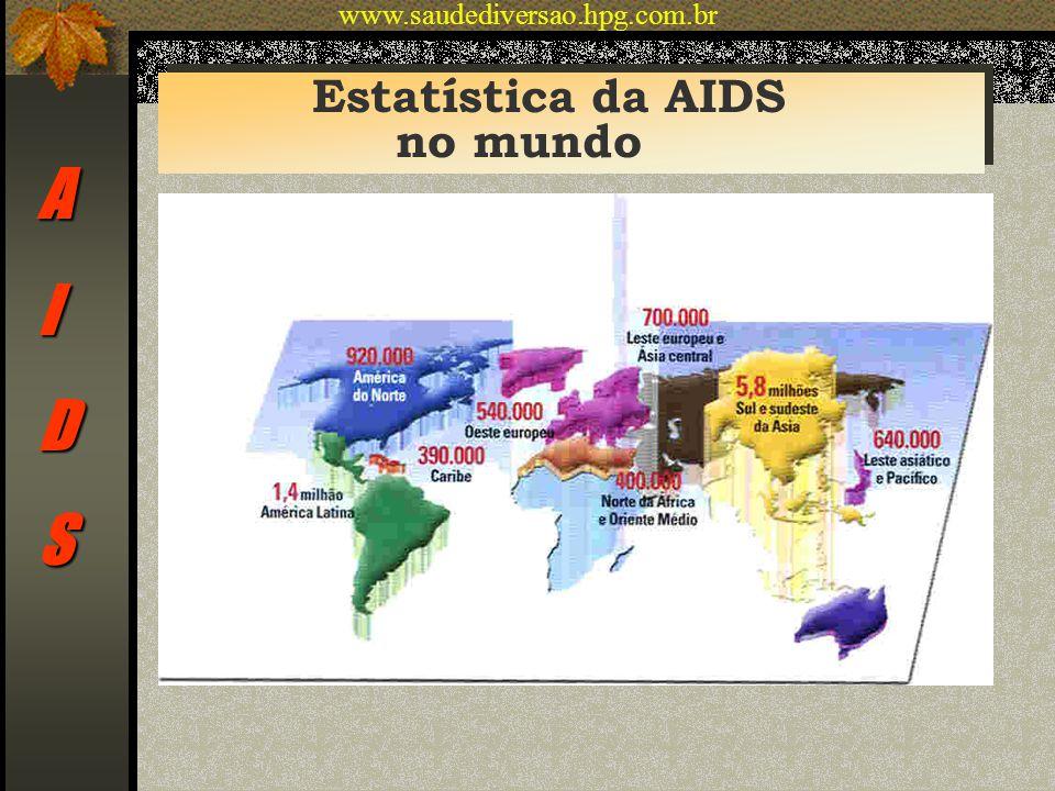 AIDS Estatística da AIDS no mundo Estatística da AIDS no mundo www.saudediversao.hpg.com.br