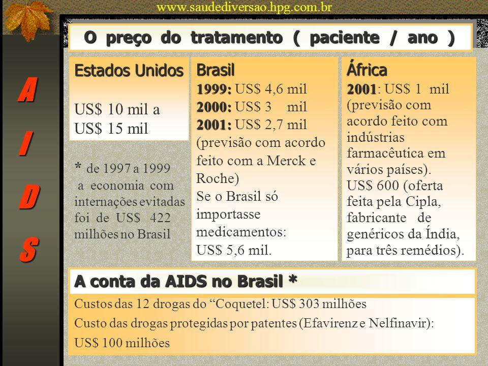 AIDS O preço do tratamento ( paciente / ano ) O preço do tratamento ( paciente / ano ) Estados Unidos US$ 10 mil a US$ 15 milBrasil 1999: 1999: US$ 4,