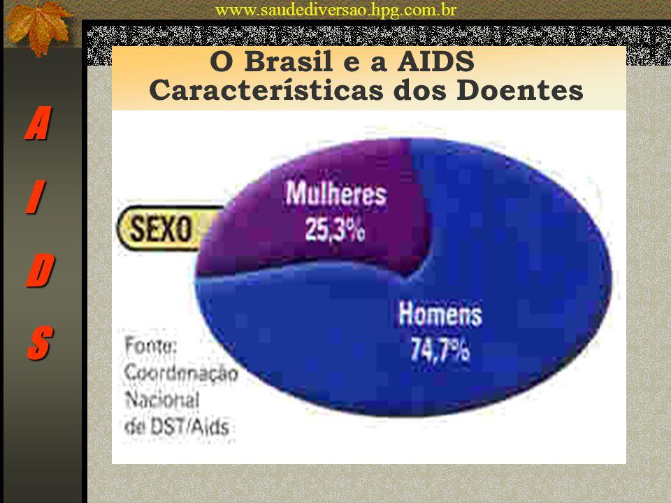 AIDS O Brasil e a AIDS Características dos Doentes www.saudediversao.hpg.com.br