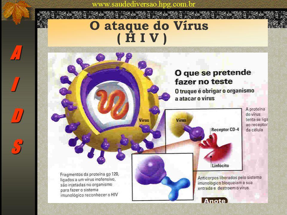 AIDS O ataque do Vírus ( H I V ) www.saudediversao.hpg.com.br