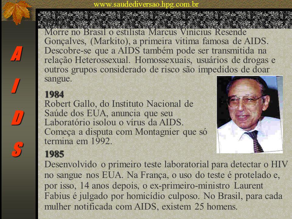 AIDS 1983 Morre no Brasil o estilista Marcus Vinícius Resende Gonçalves, (Markito), a primeira vitima famosa de AIDS. Descobre-se que a AIDS também po