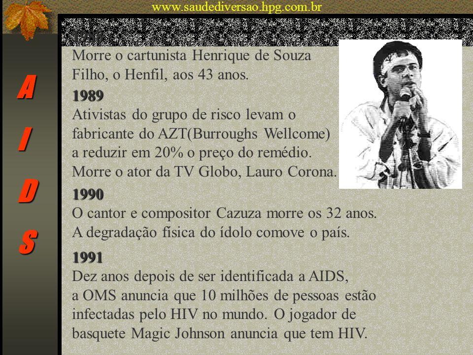 AIDS 1988 Morre o cartunista Henrique de Souza Filho, o Henfil, aos 43 anos. 1989 Ativistas do grupo de risco levam o fabricante do AZT(Burroughs Well