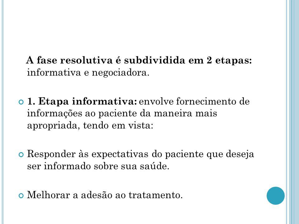 A fase resolutiva é subdividida em 2 etapas: informativa e negociadora. 1. Etapa informativa: envolve fornecimento de informações ao paciente da manei
