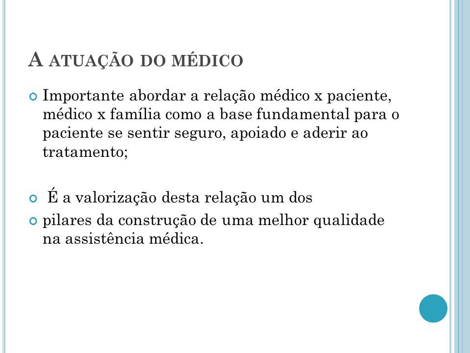 A ATUAÇÃO DO MÉDICO Importante abordar a relação médico x paciente, médico x família como a base fundamental para o paciente se sentir seguro, apoiado