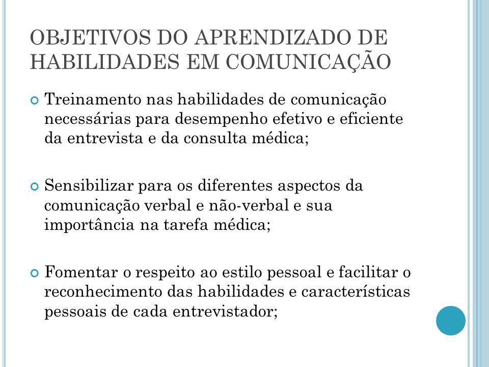 OBJETIVOS DO APRENDIZADO DE HABILIDADES EM COMUNICAÇÃO Treinamento nas habilidades de comunicação necessárias para desempenho efetivo e eficiente da e