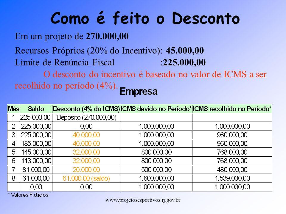 www.projetosesportivos.rj.gov.br Lei 1954/2001 Lei 1954/2001 – Dispõe sobre a concessão de Incentivos Fiscais para realização de Projetos Esportivos e Olímpicos.