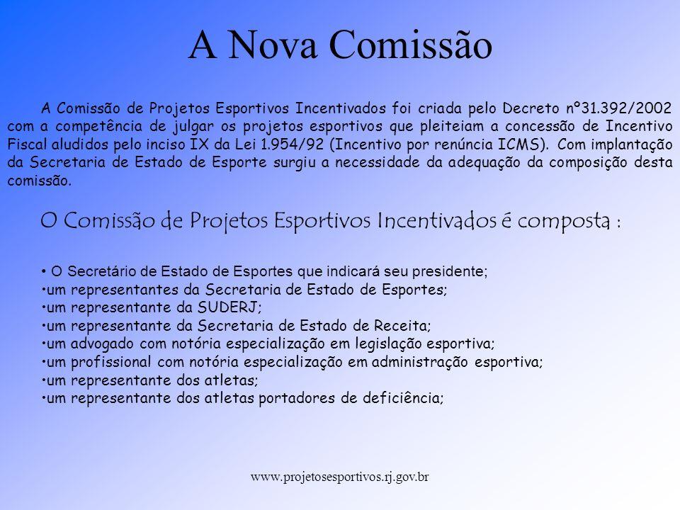 www.projetosesportivos.rj.gov.br O que já realizamos Desde sua implantação em agosto de 2002 a Secretaria da Comissão de Projetos Esportivos Incentivados já analisou milhares projetos dos quais cerca de 500 tornaram-se processos.