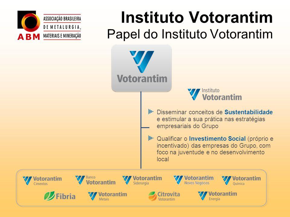 Instituto Votorantim Papel do Instituto Votorantim Disseminar conceitos de Sustentabilidade e estimular a sua prática nas estratégias empresariais do Grupo Qualificar o Investimento Social (próprio e incentivado) das empresas do Grupo, com foco na juventude e no desenvolvimento local