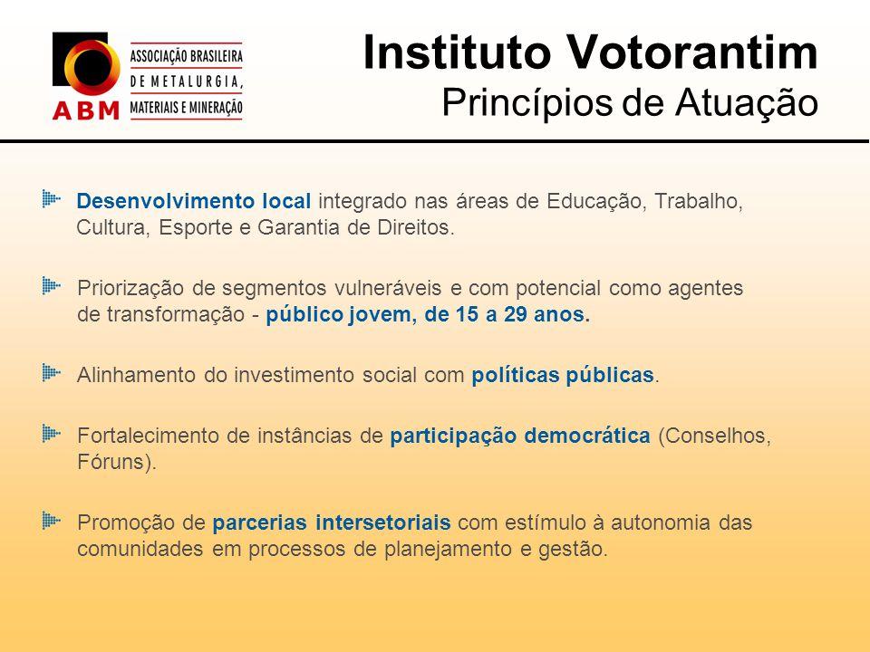 Instituto Votorantim Princípios de Atuação Desenvolvimento local integrado nas áreas de Educação, Trabalho, Cultura, Esporte e Garantia de Direitos.