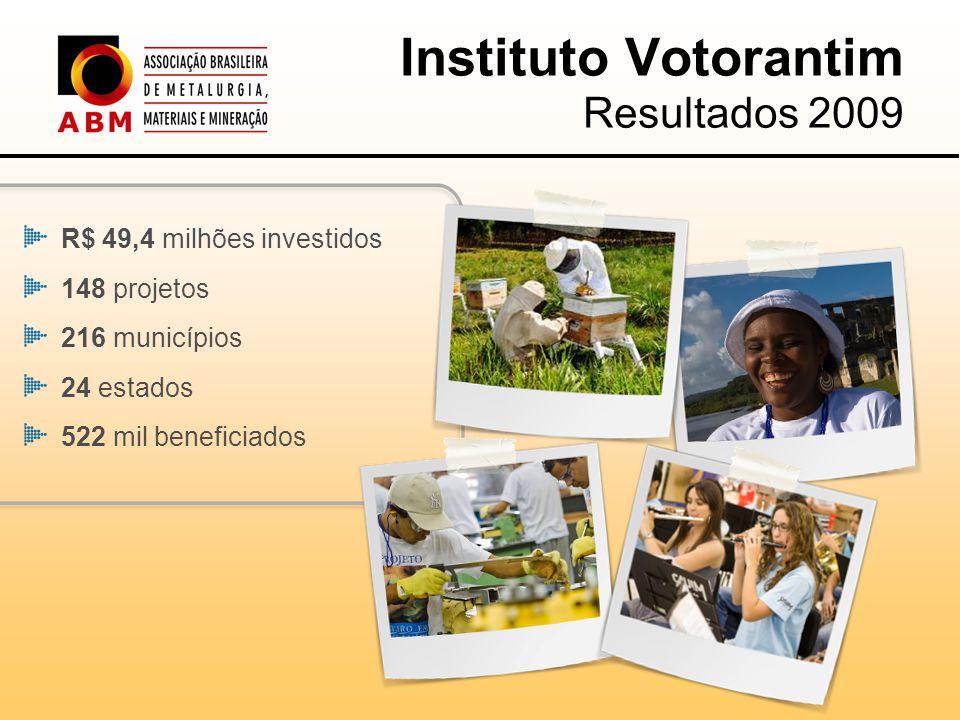 Instituto Votorantim Resultados 2009 R$ 49,4 milhões investidos 148 projetos 216 municípios 24 estados 522 mil beneficiados